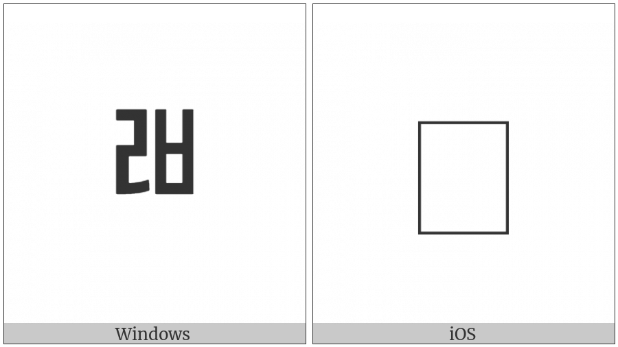 Halfwidth Hangul Letter Rieul-Pieup on various operating systems