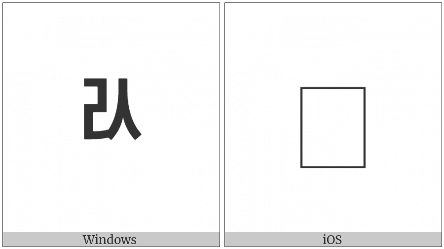 Halfwidth Hangul Letter Rieul-Sios on various operating systems