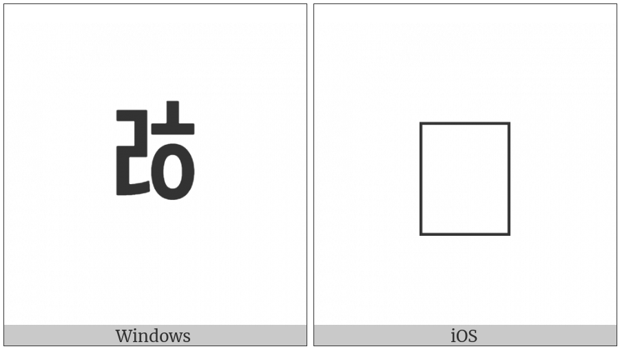 Halfwidth Hangul Letter Rieul-Hieuh on various operating systems