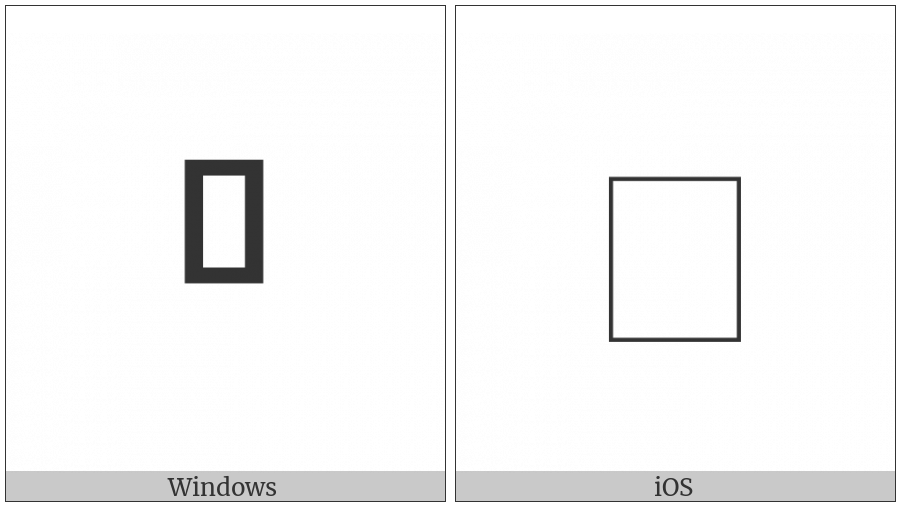 Halfwidth Hangul Letter Mieum on various operating systems