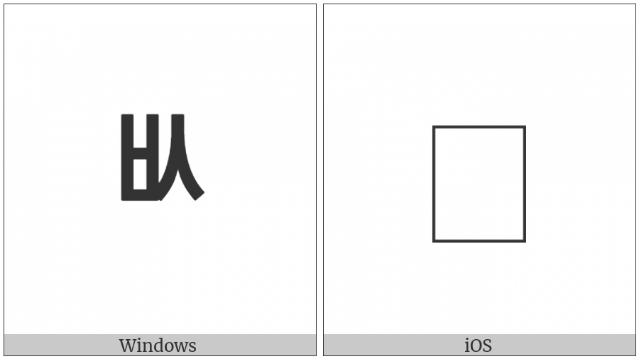 Halfwidth Hangul Letter Pieup-Sios on various operating systems