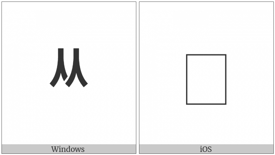Halfwidth Hangul Letter Ssangsios on various operating systems