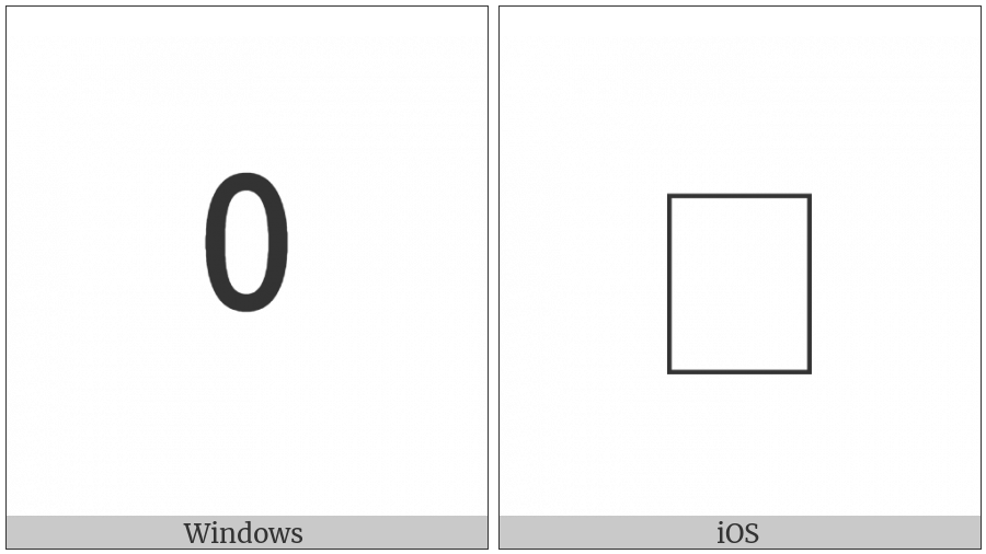Halfwidth Hangul Letter Ieung on various operating systems