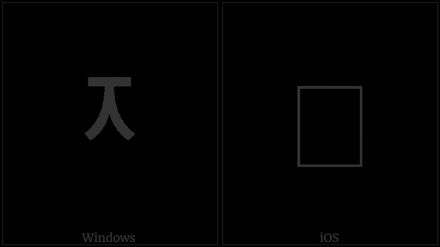 Halfwidth Hangul Letter Cieuc on various operating systems