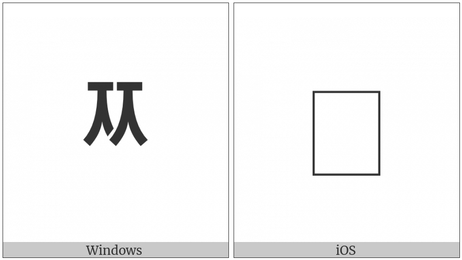 Halfwidth Hangul Letter Ssangcieuc on various operating systems