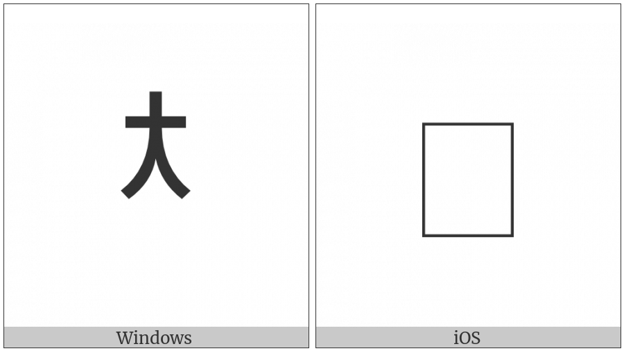 Halfwidth Hangul Letter Chieuch on various operating systems