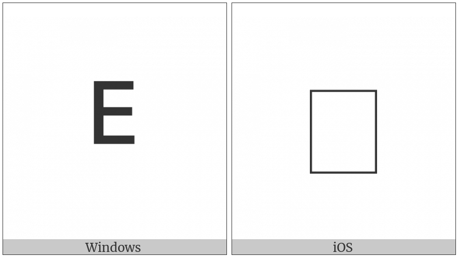 Halfwidth Hangul Letter Thieuth on various operating systems