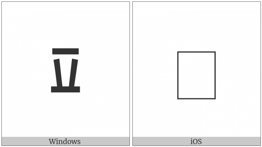 Halfwidth Hangul Letter Phieuph on various operating systems