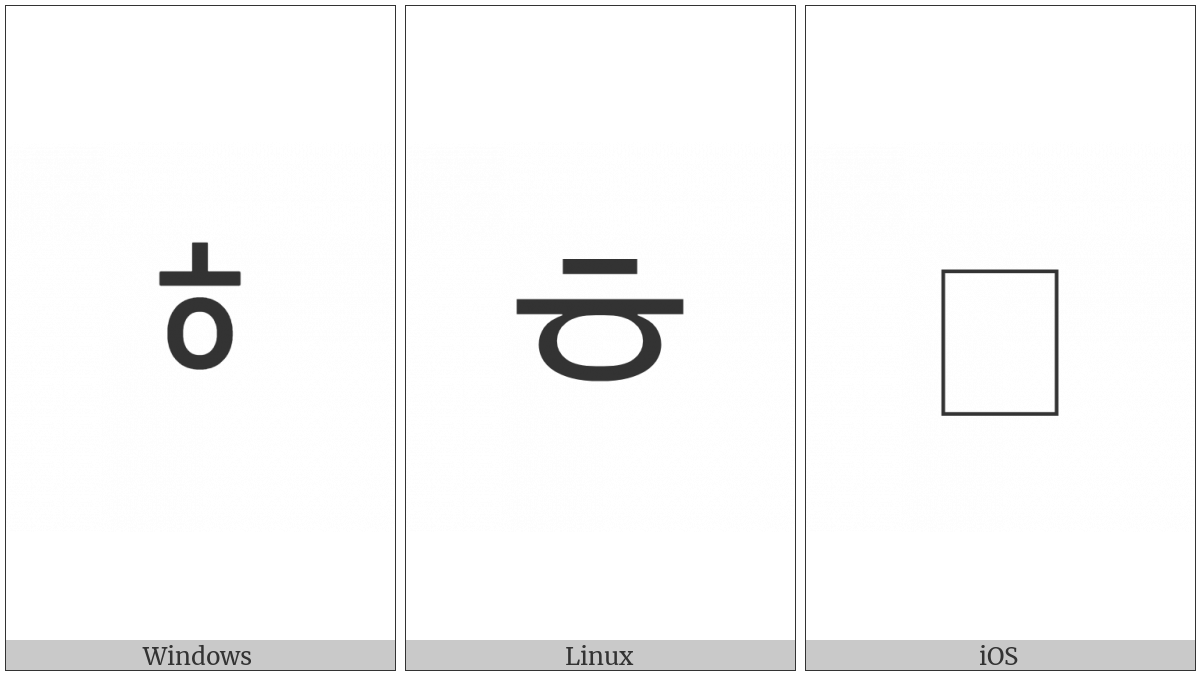 Halfwidth Hangul Letter Hieuh on various operating systems