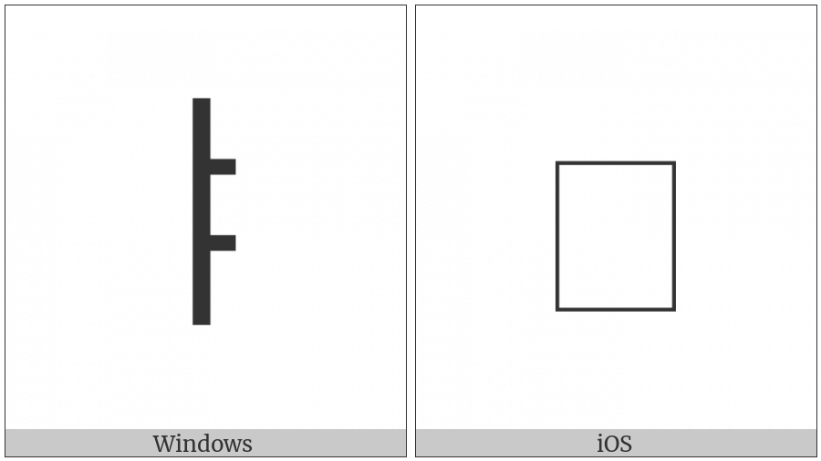 Halfwidth Hangul Letter Ya on various operating systems