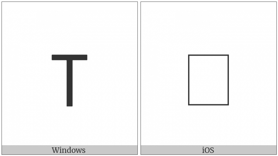 Halfwidth Hangul Letter U on various operating systems