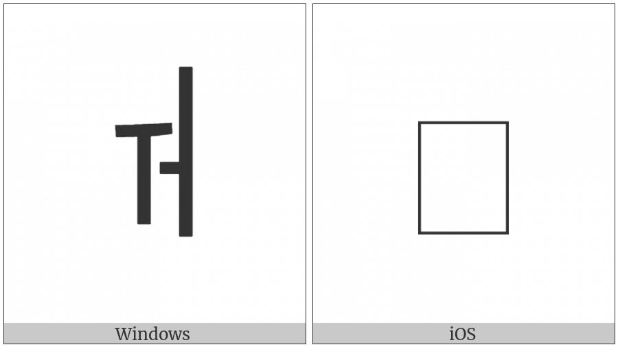 Halfwidth Hangul Letter Weo on various operating systems