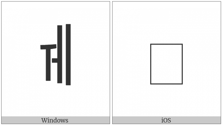 Halfwidth Hangul Letter We on various operating systems