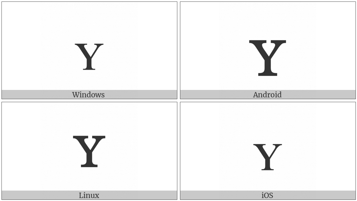 Latin Letter Small Capital Y on various operating systems