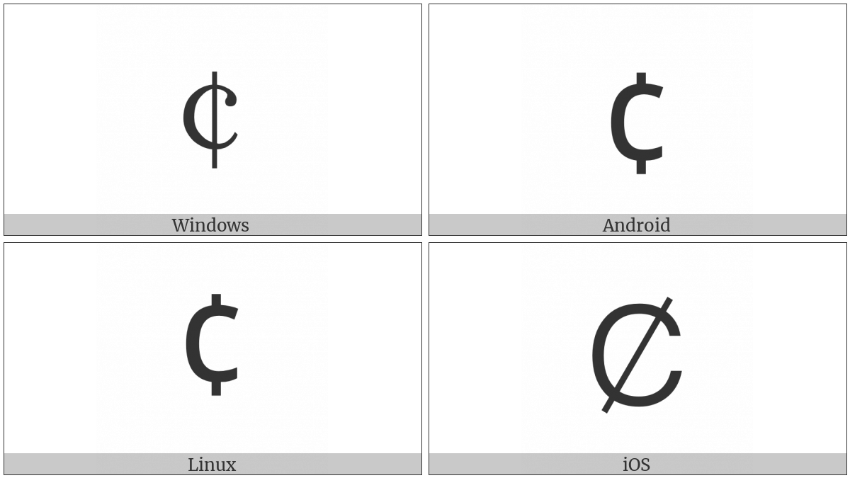 Fullwidth Cent Sign on various operating systems