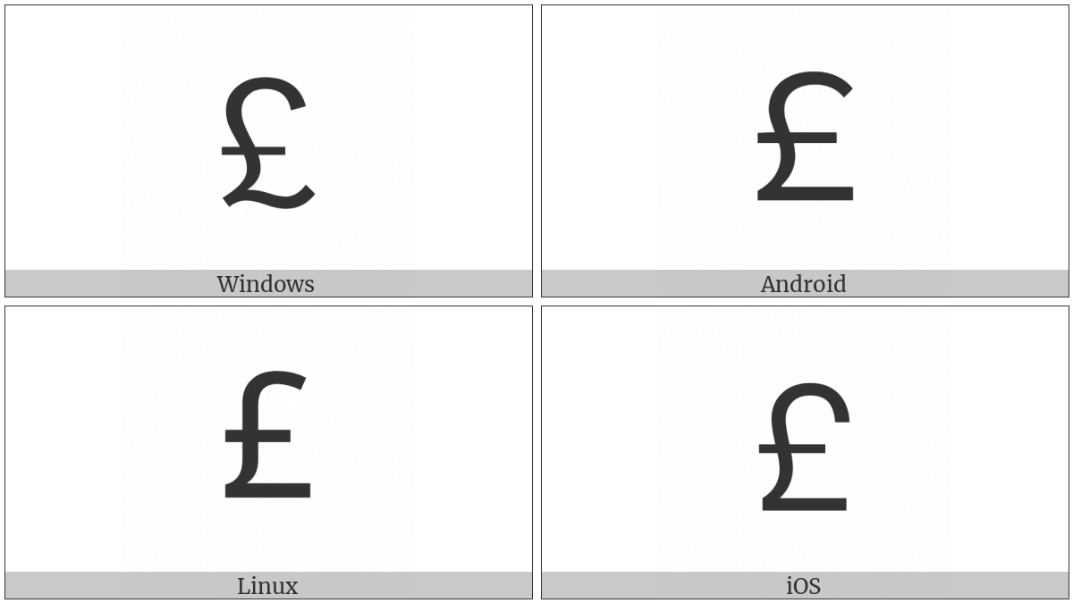 Fullwidth Pound Sign on various operating systems