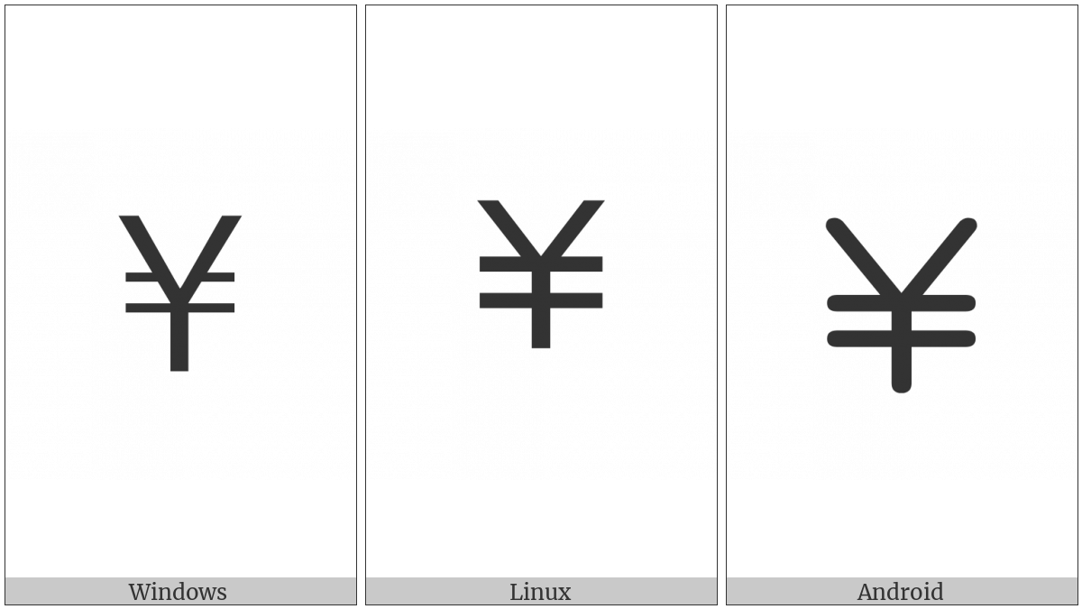 Fullwidth Yen Sign on various operating systems