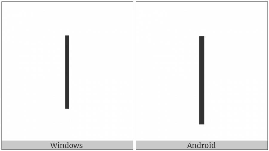 Halfwidth Forms Light Vertical on various operating systems