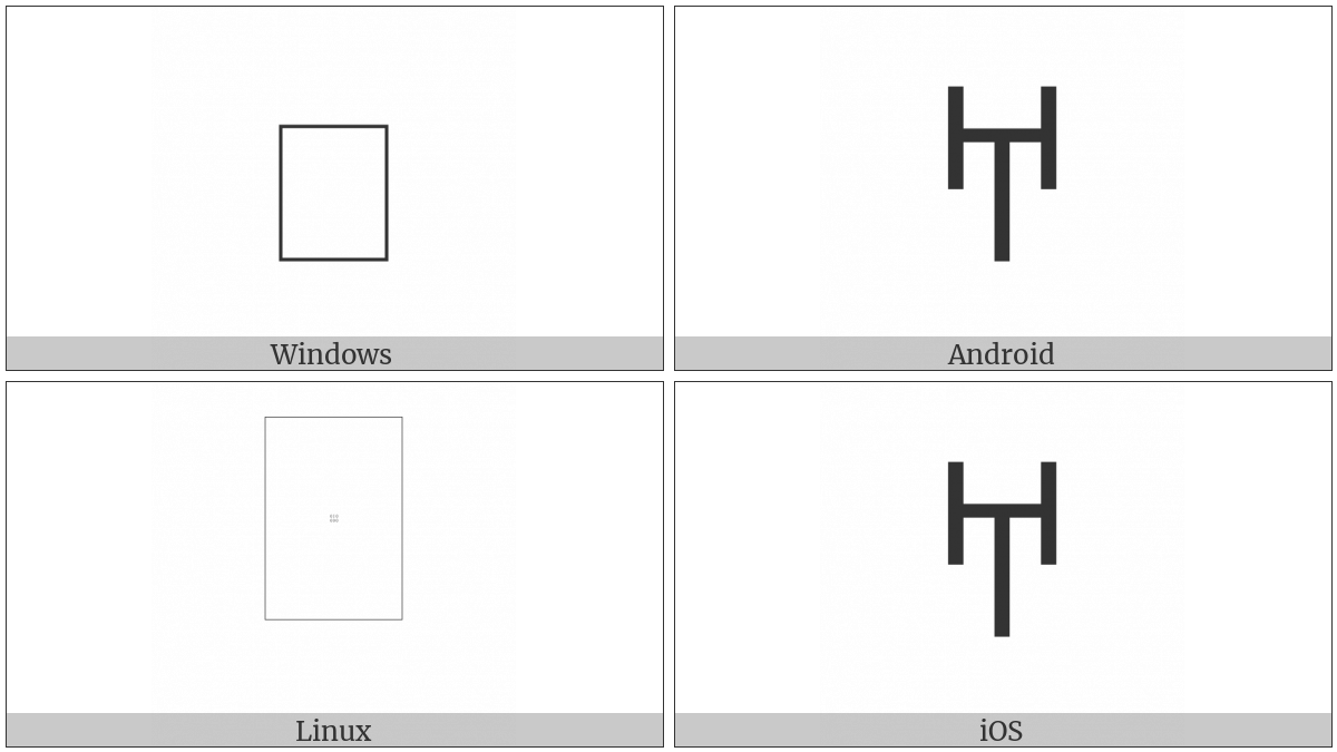 Linear B Syllable B008 A on various operating systems