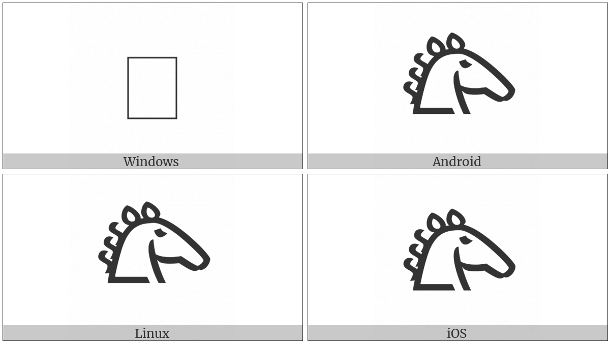 Linear B Ideogram B105 Equid on various operating systems