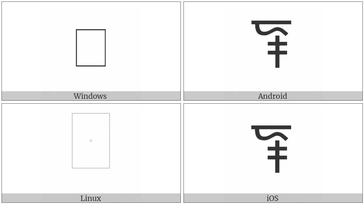 Linear B Ideogram B106M Ram on various operating systems