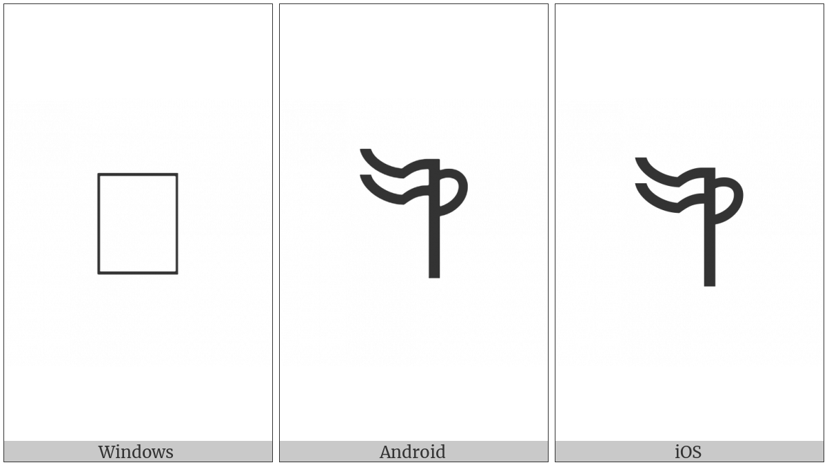 Linear B Ideogram B130 Oil on various operating systems