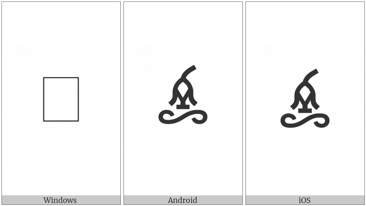 Linear B Ideogram B157 on various operating systems