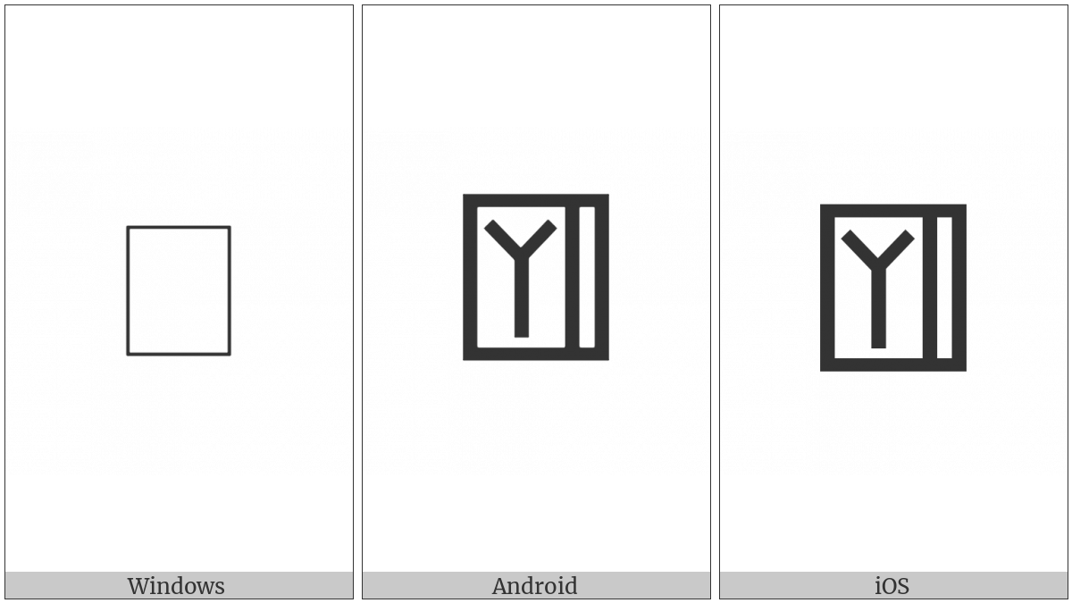 Linear B Ideogram B160 on various operating systems