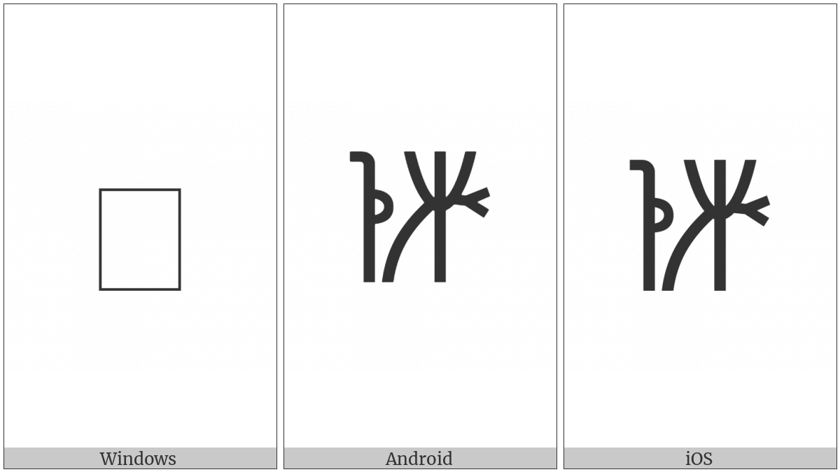 Linear B Ideogram B161 on various operating systems