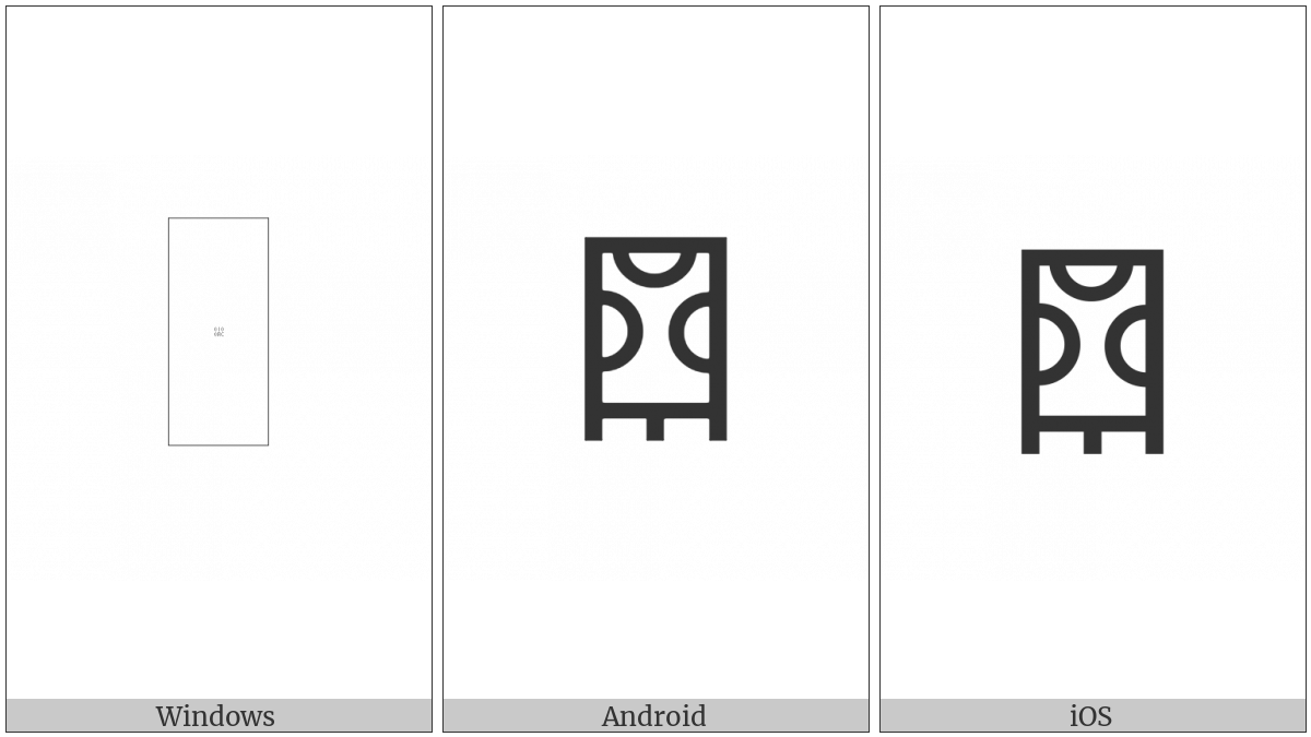 Linear B Ideogram B164 on various operating systems