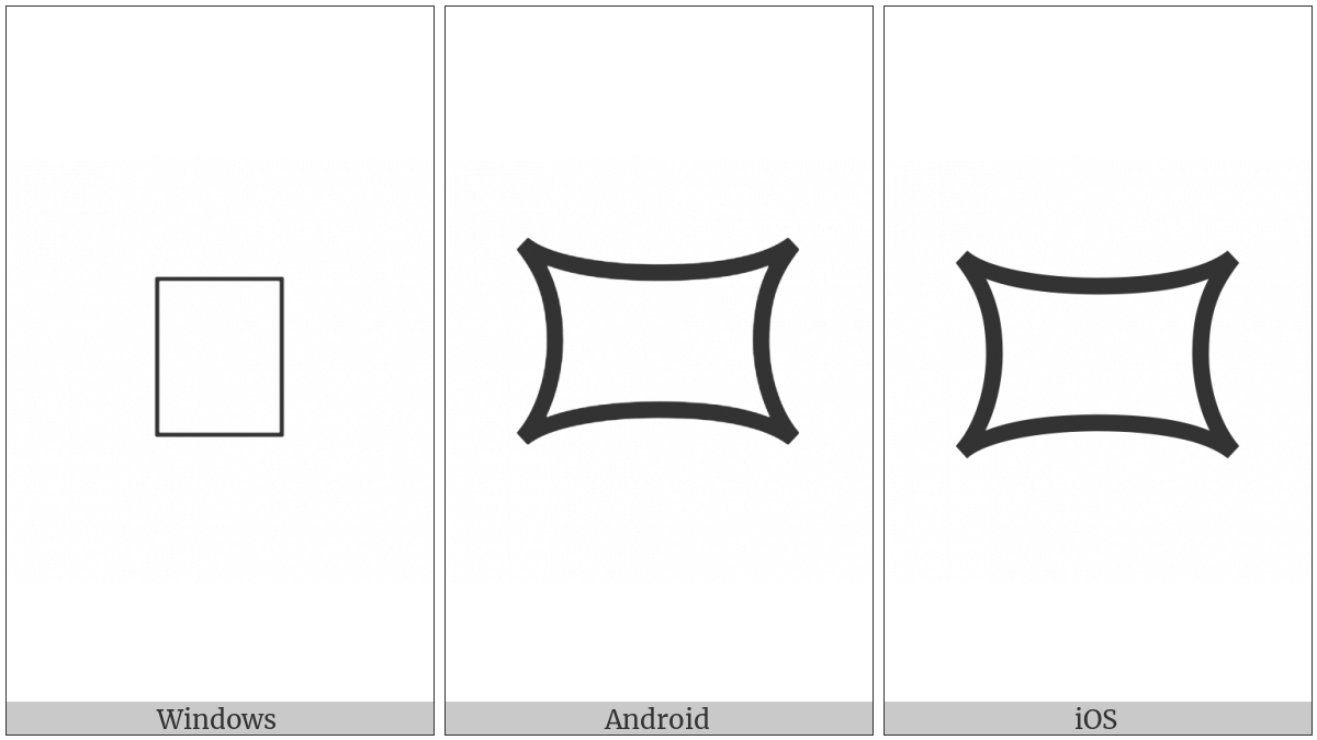 Linear B Ideogram B166 on various operating systems