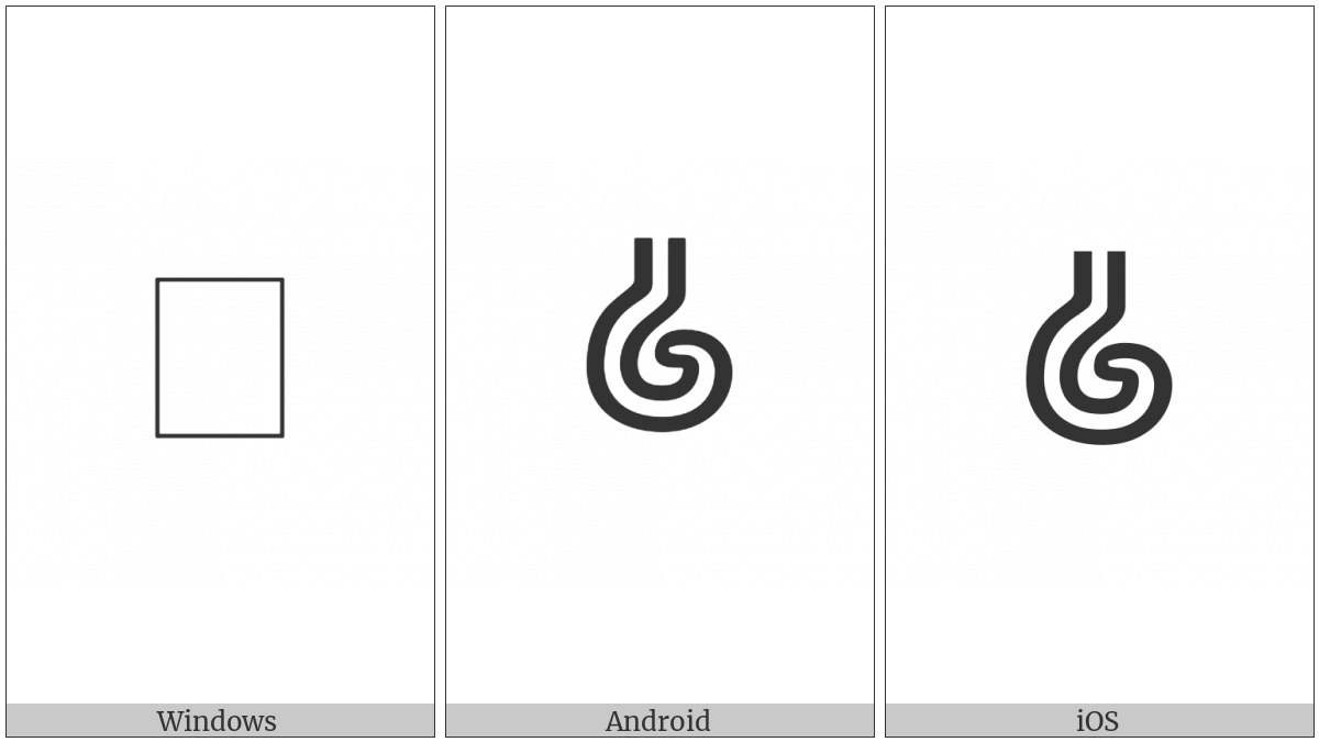 Linear B Ideogram B170 on various operating systems