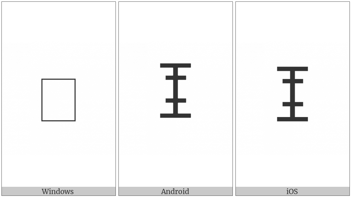 Linear B Ideogram B171 on various operating systems