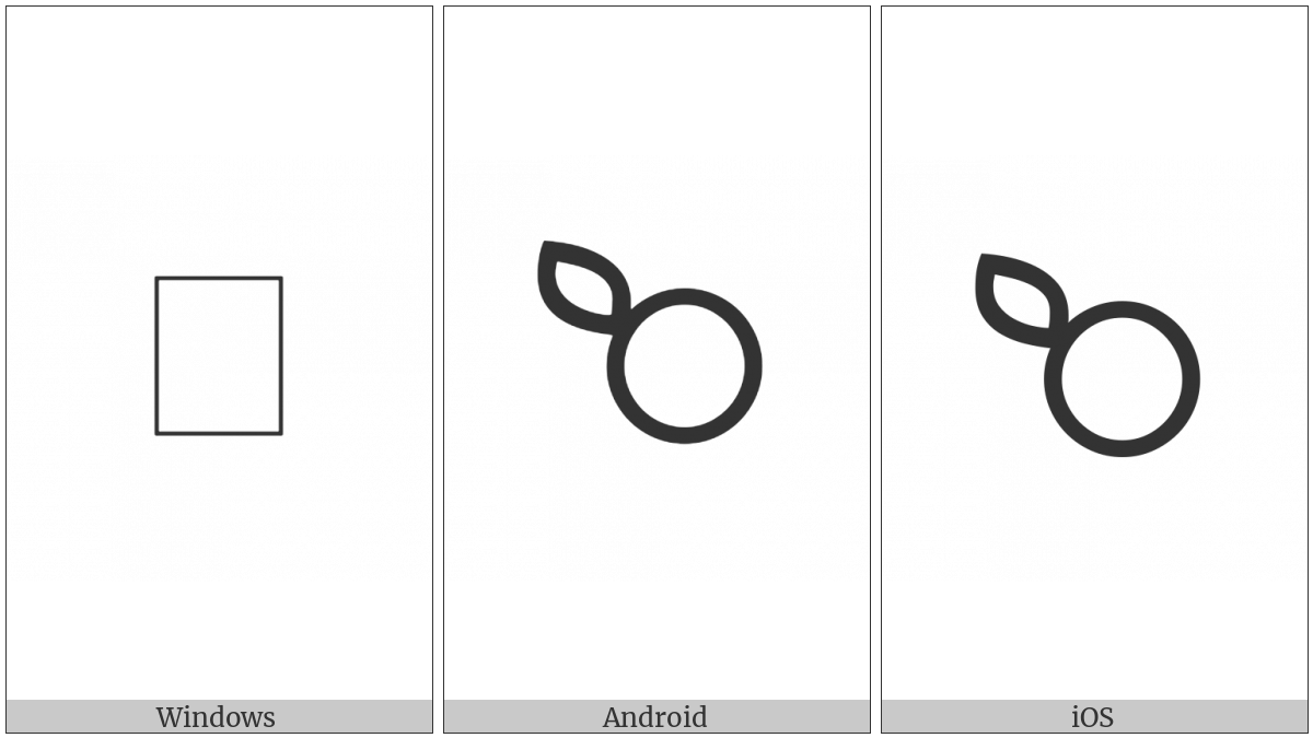 Linear B Ideogram B172 on various operating systems