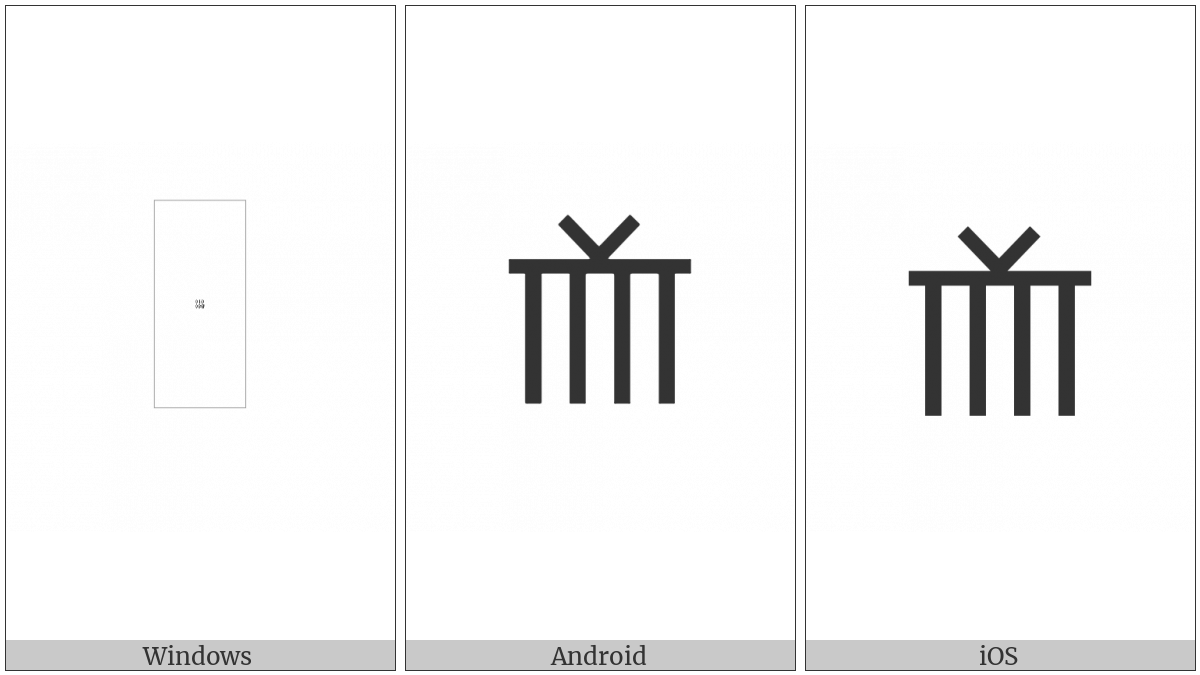 Linear B Ideogram B177 on various operating systems