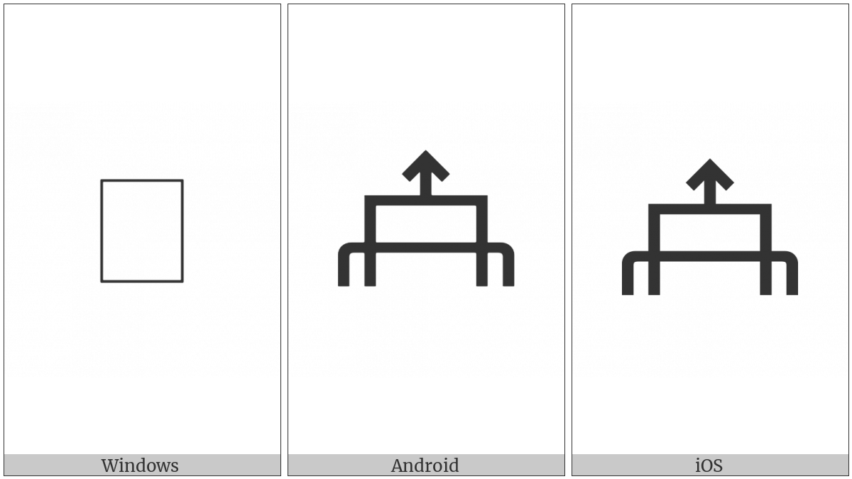 Linear B Ideogram B178 on various operating systems