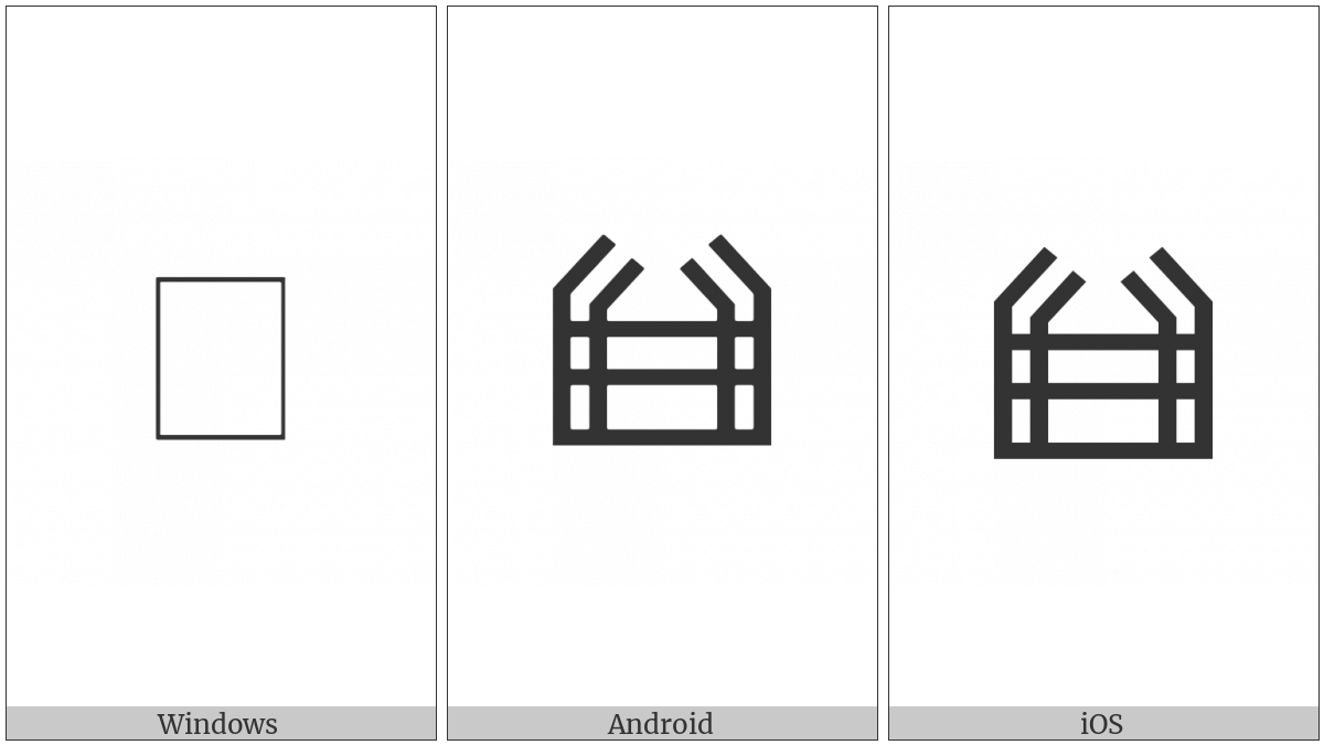 Linear B Ideogram B179 on various operating systems