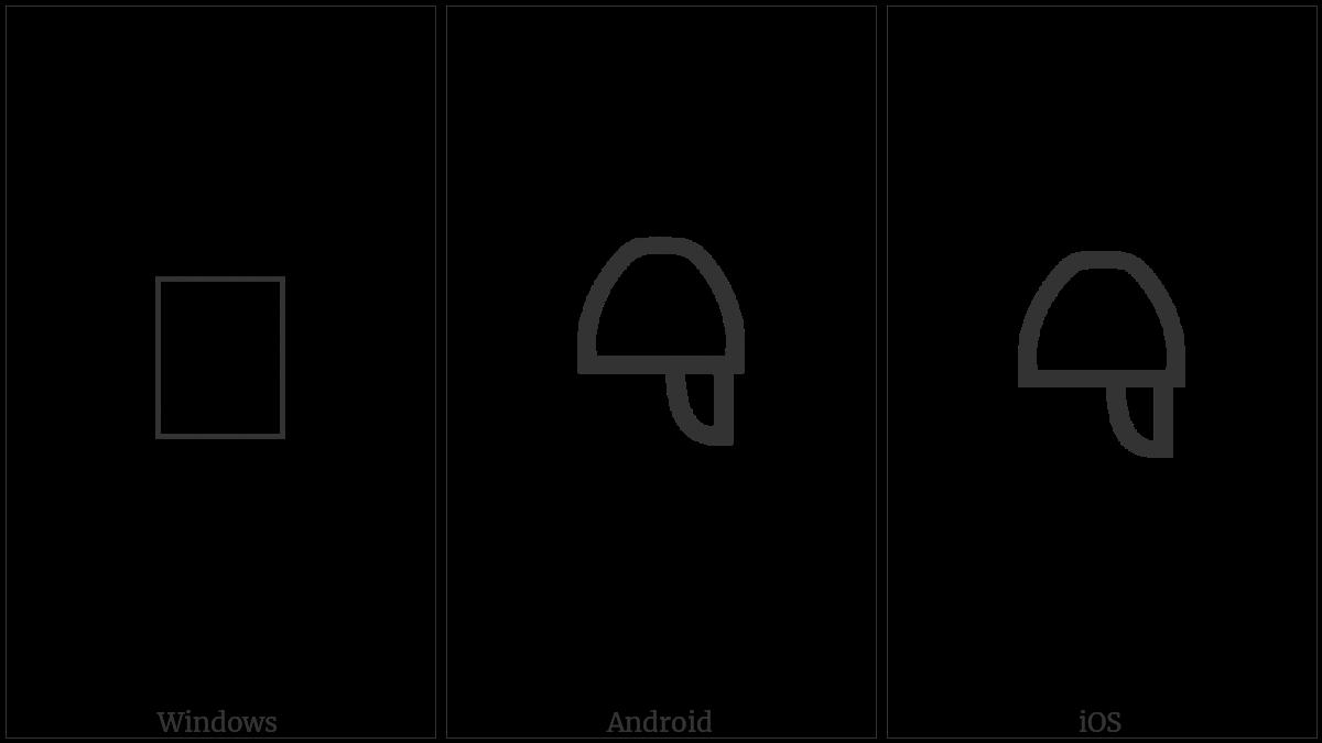 LINEAR B IDEOGRAM B191 HELMET utf-8 character