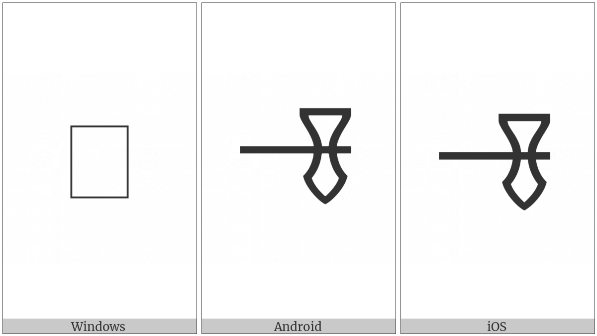 Linear B Ideogram B232 on various operating systems