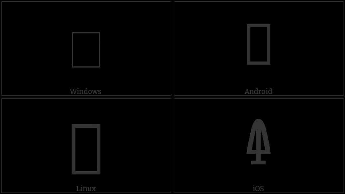 LINEAR B IDEOGRAM B233 SWORD utf-8 character