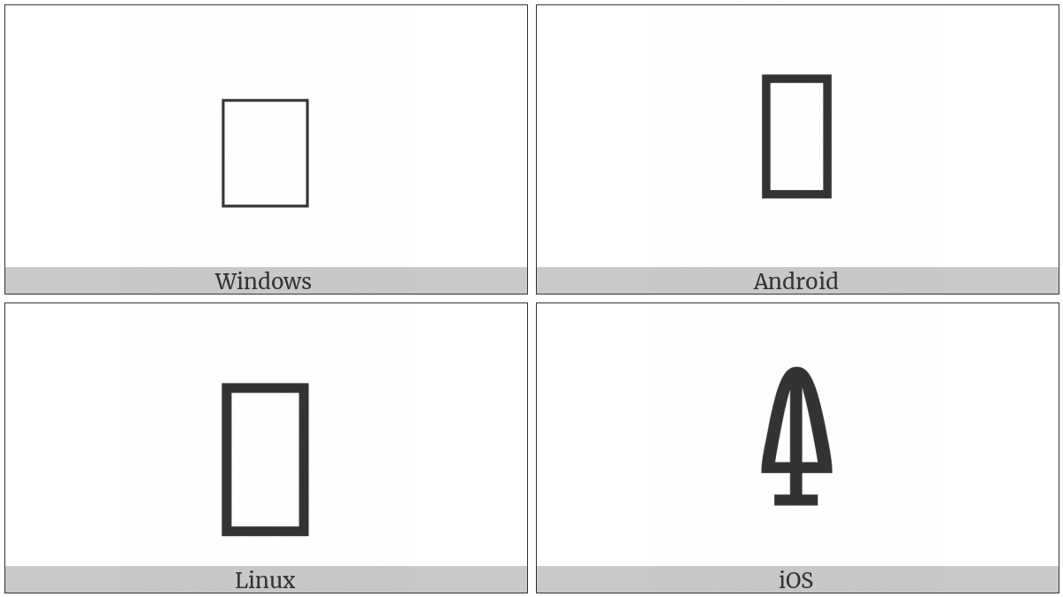 Linear B Ideogram B233 Sword on various operating systems