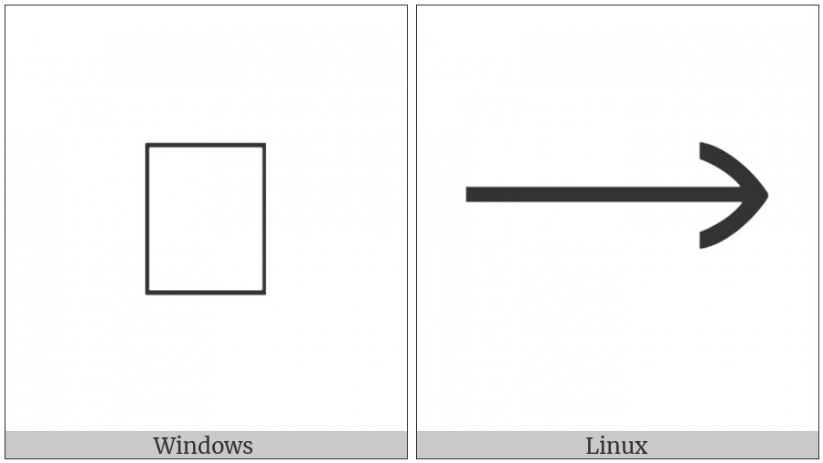 LINEAR B IDEOGRAM B254 DART utf-8 character