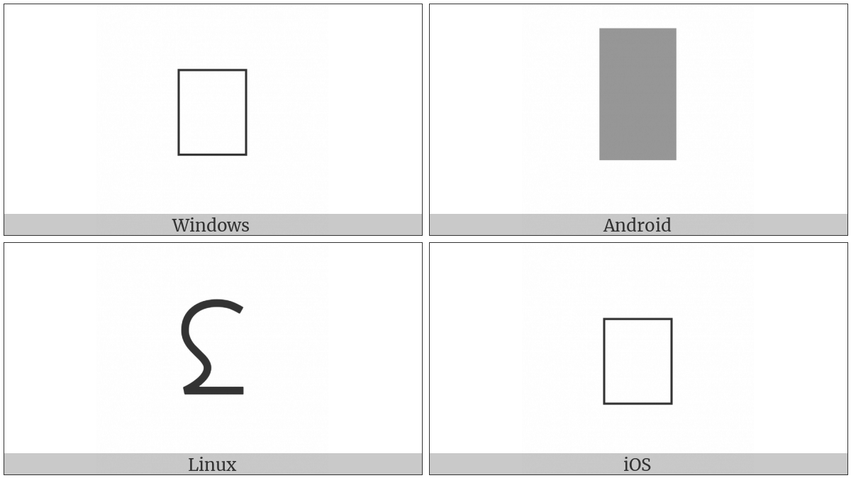 Roman Semuncia Sign on various operating systems