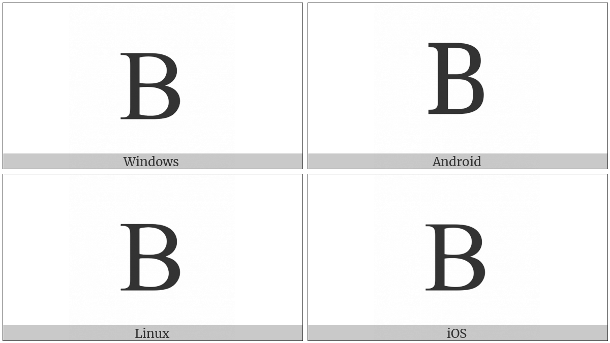 Latin Capital Letter B on various operating systems