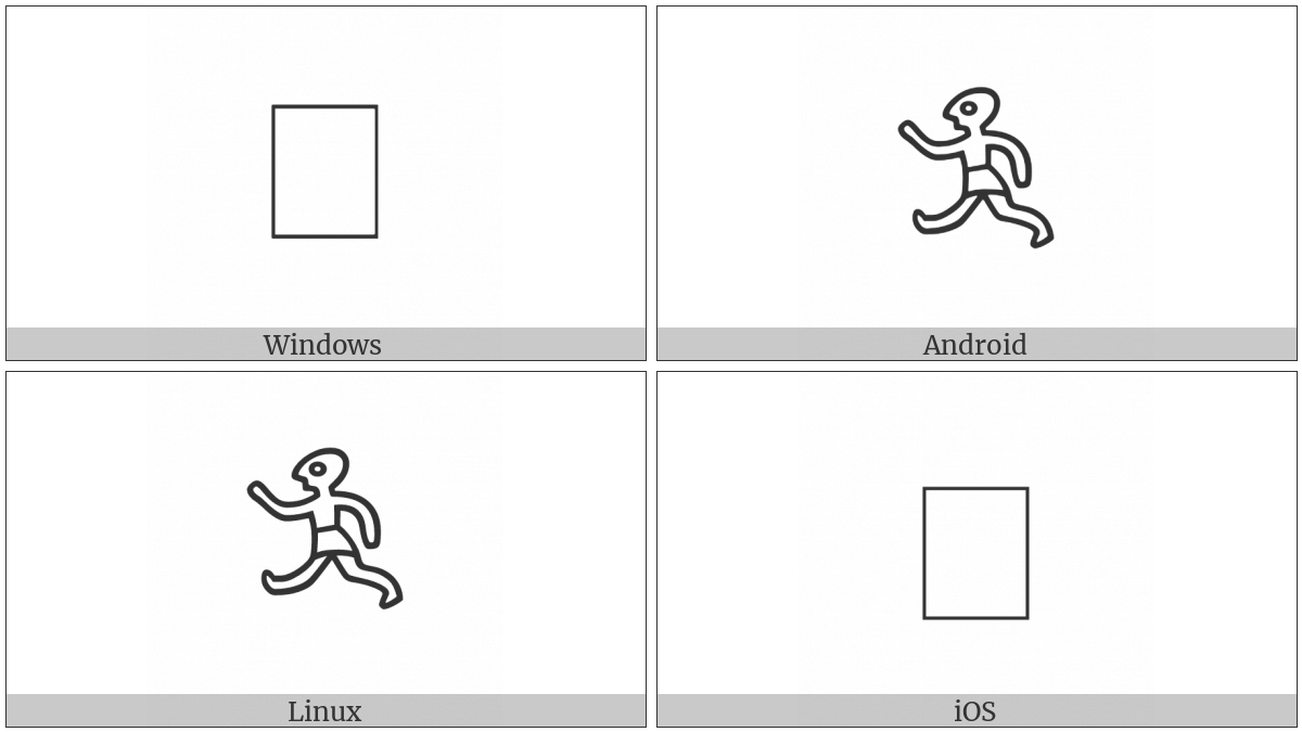 Phaistos Disc Sign Pedestrian on various operating systems