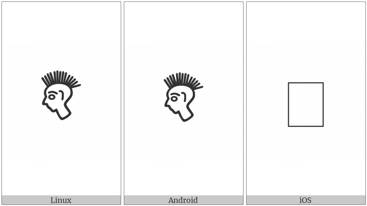 Phaistos Disc Sign Plumed Head on various operating systems