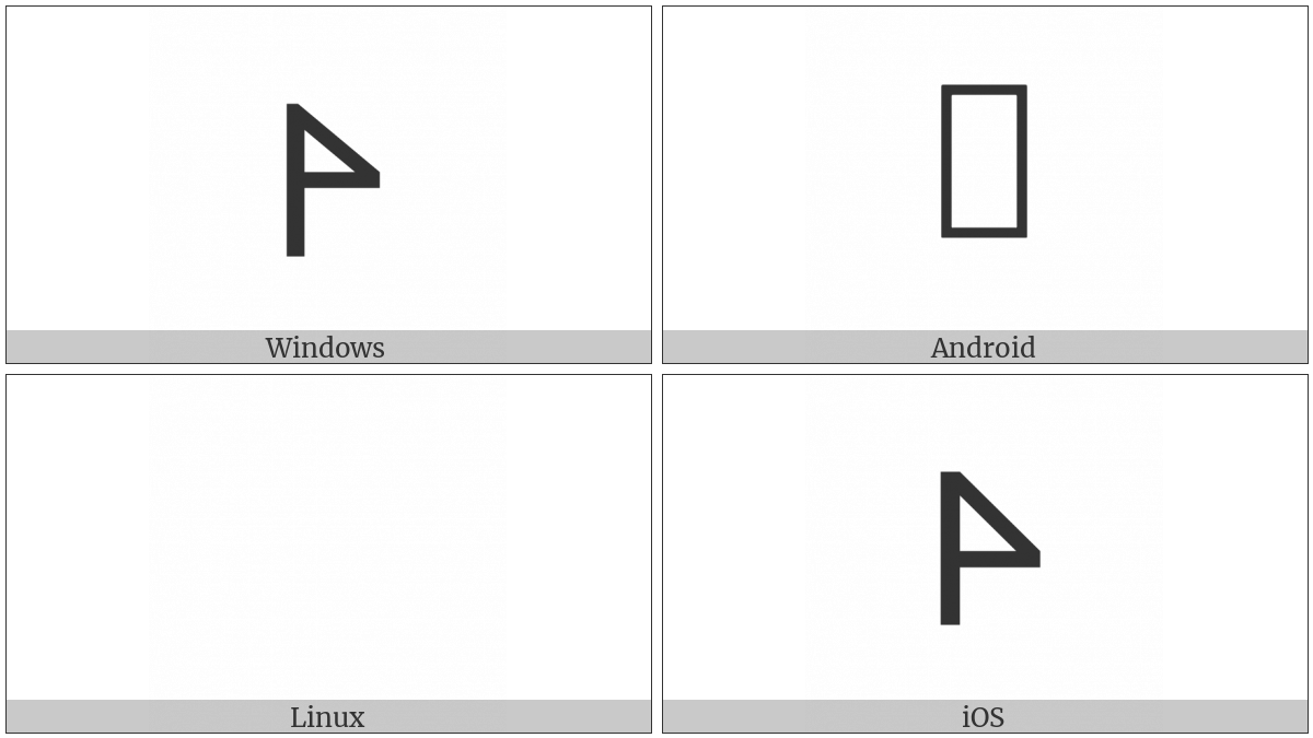 Lycian Letter A on various operating systems