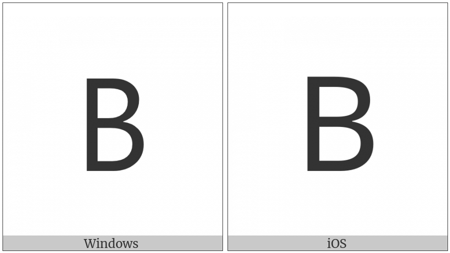 Lycian Letter B on various operating systems