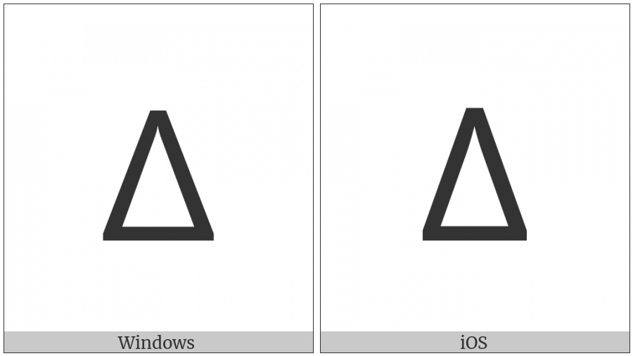 Lycian Letter D on various operating systems
