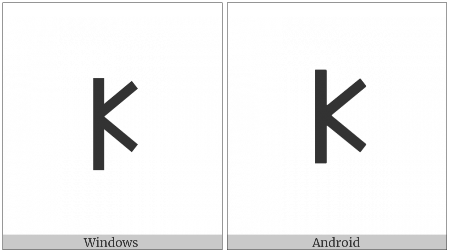 Lycian Letter K on various operating systems